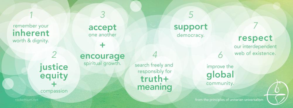 principles_by_rockett